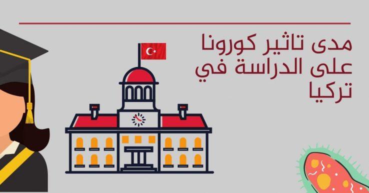 مدى تاثير كورونا على الدراسة في تركيا